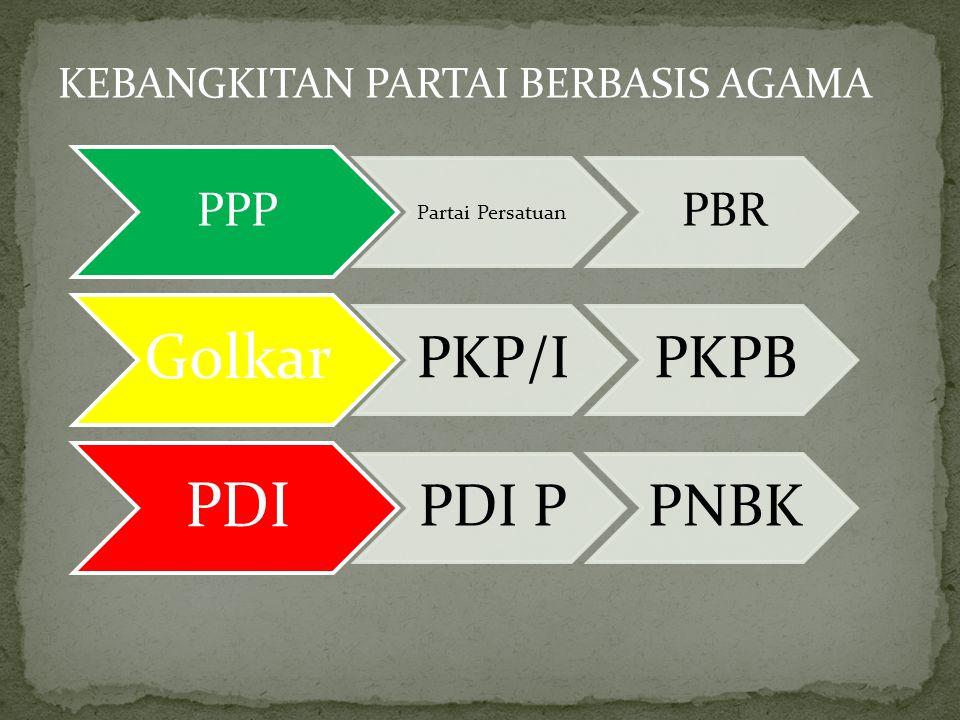 KEBANGKITAN PARTAI BERBASIS AGAMA PPP Partai Persatuan PBR Golkar PKP/IPKPB PDI PDI PPNBK
