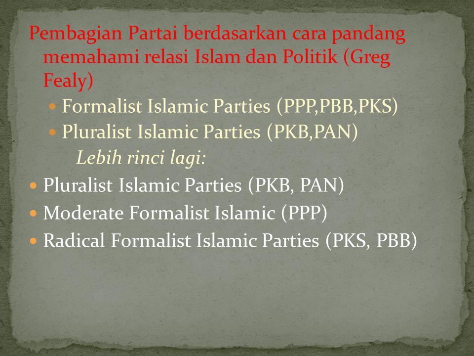 Pembagian Partai berdasarkan cara pandang memahami relasi Islam dan Politik (Greg Fealy) Formalist Islamic Parties (PPP,PBB,PKS) Pluralist Islamic Par