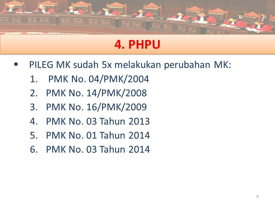 4. PHPU  PILEG MK sudah 5x melakukan perubahan MK: 1. PMK No. 04/PMK/2004 2.PMK No. 14/PMK/2008 3.PMK No. 16/PMK/2009 4.PMK No. 03 Tahun 2013 5.PMK N