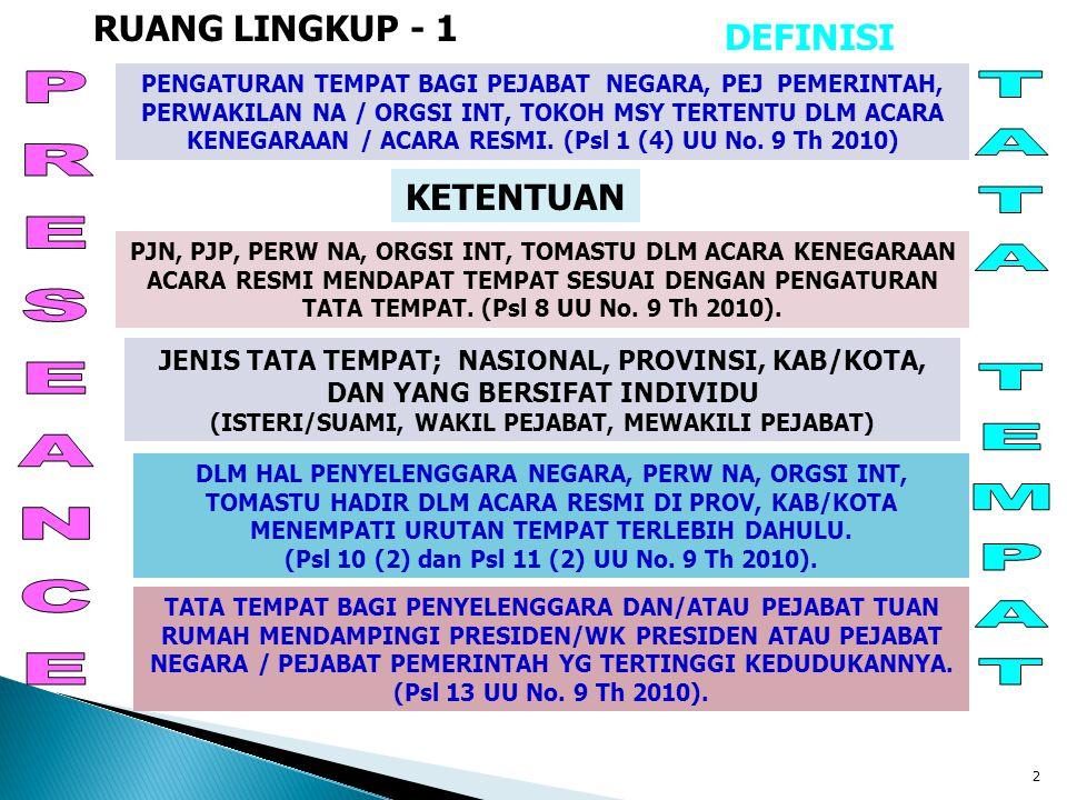 a.PRESIDEN REPUBLIK INDONESIA; b. WAKIL PRESIDEN R.I; c.