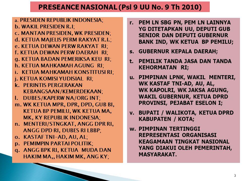 a. PRESIDEN REPUBLIK INDONESIA; b. WAKIL PRESIDEN R.I; c. MANTAN PRESIDEN, WK PRESIDEN; d. KETUA MAJELIS PERM RAKYAT R.I.; e. KETUA DEWAN PERW RAKYAT