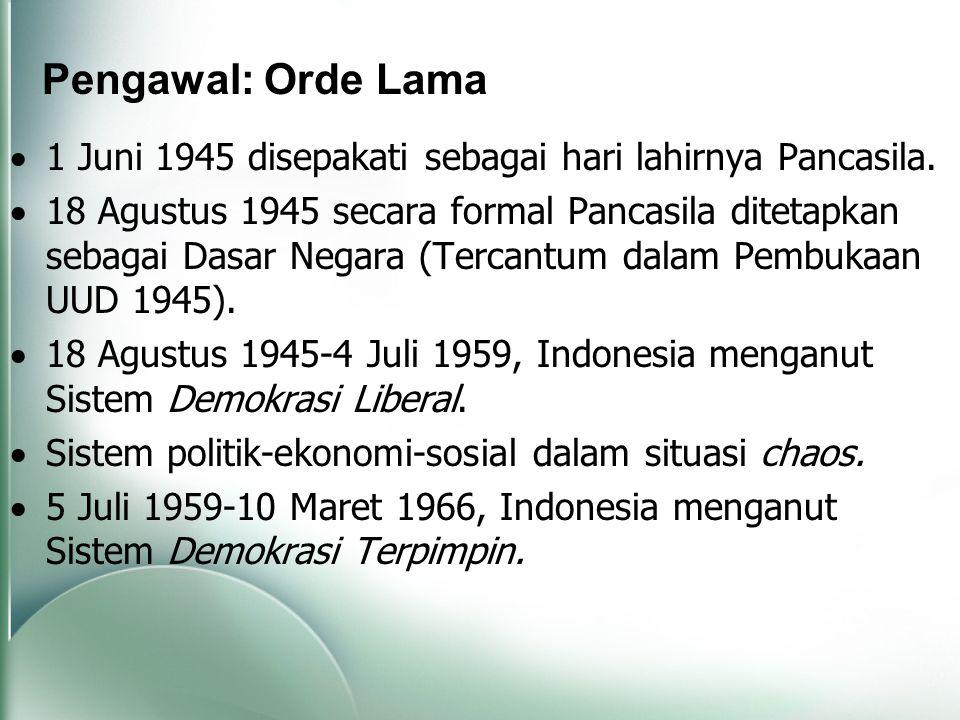  1 Juni 1945 disepakati sebagai hari lahirnya Pancasila.  18 Agustus 1945 secara formal Pancasila ditetapkan sebagai Dasar Negara (Tercantum dalam P