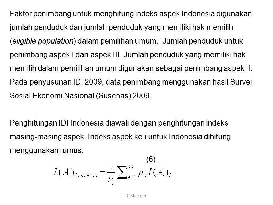 Faktor penimbang untuk menghitung indeks aspek Indonesia digunakan jumlah penduduk dan jumlah penduduk yang memiliki hak memilih (eligible population)