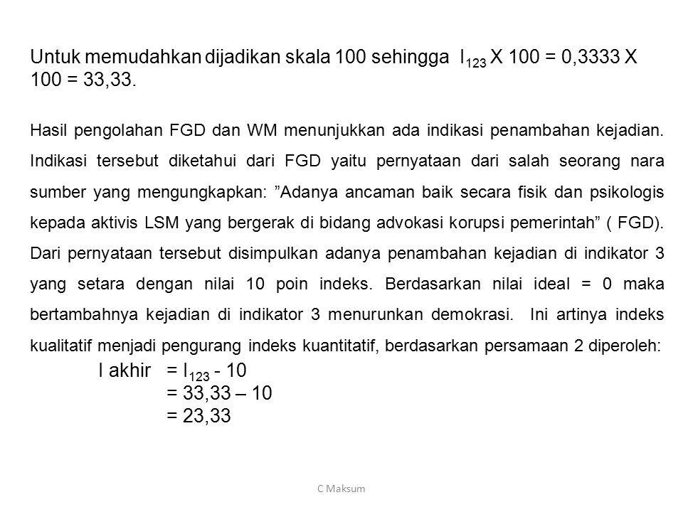 Untuk memudahkan dijadikan skala 100 sehingga I 123 X 100 = 0,3333 X 100 = 33,33. Hasil pengolahan FGD dan WM menunjukkan ada indikasi penambahan keja