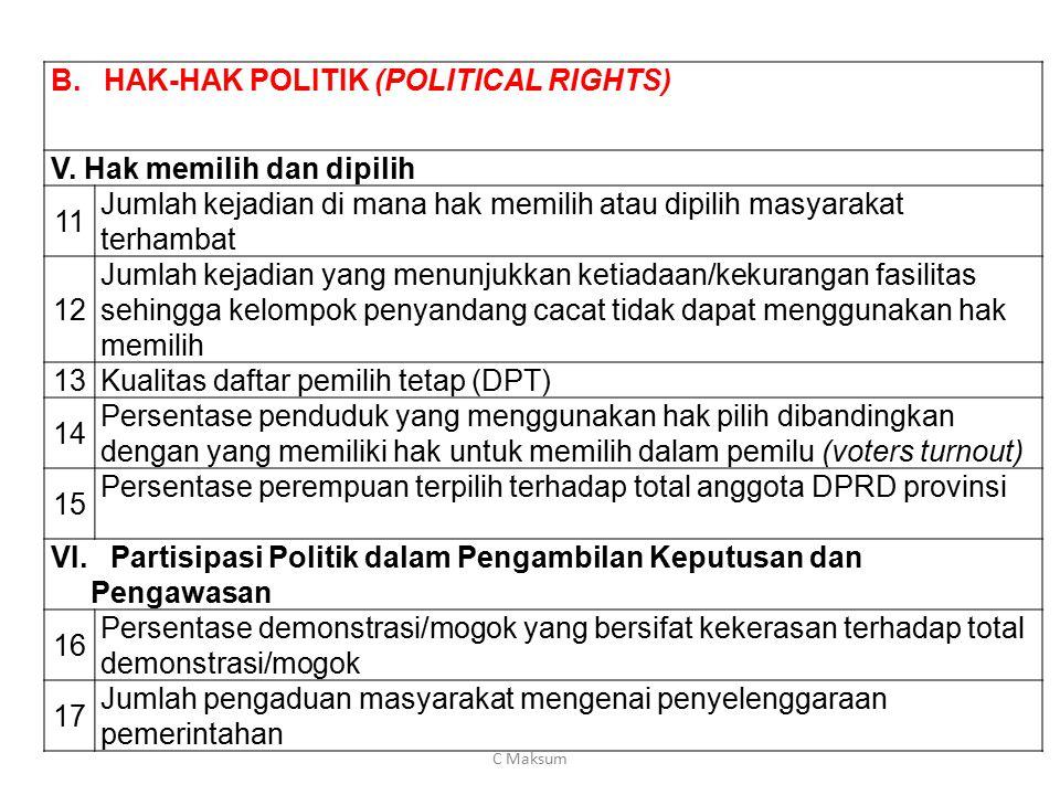 B.HAK-HAK POLITIK (POLITICAL RIGHTS) V. Hak memilih dan dipilih 11 Jumlah kejadian di mana hak memilih atau dipilih masyarakat terhambat 12 Jumlah kej