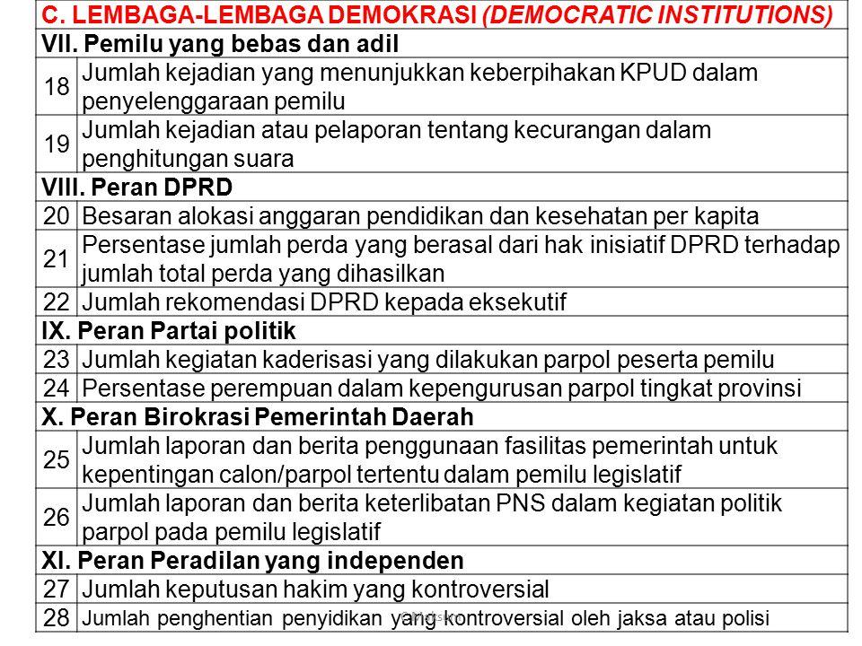 C. LEMBAGA-LEMBAGA DEMOKRASI (DEMOCRATIC INSTITUTIONS) VII. Pemilu yang bebas dan adil 1818 Jumlah kejadian yang menunjukkan keberpihakan KPUD dalam p