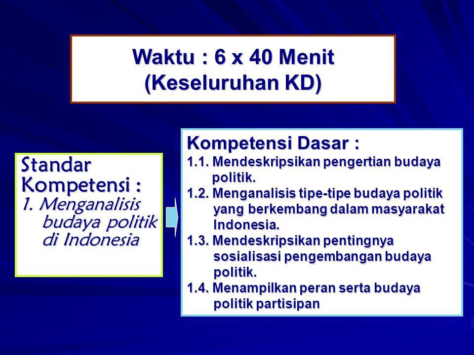 Waktu : 6 x 40 Menit (Keseluruhan KD) Standar Kompetensi : 1. Menganalisis budaya politik di Indonesia Kompetensi Dasar : 1.1. Mendeskripsikan pengert