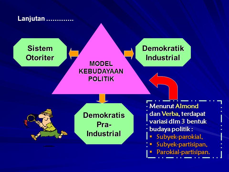 Lanjutan …………. MODEL KEBUDAYAAN POLITIK Demokratik Industrial Sistem Otoriter Demokratis Pra- Industrial Menurut Almond dan Verba, terdapat variasi dl
