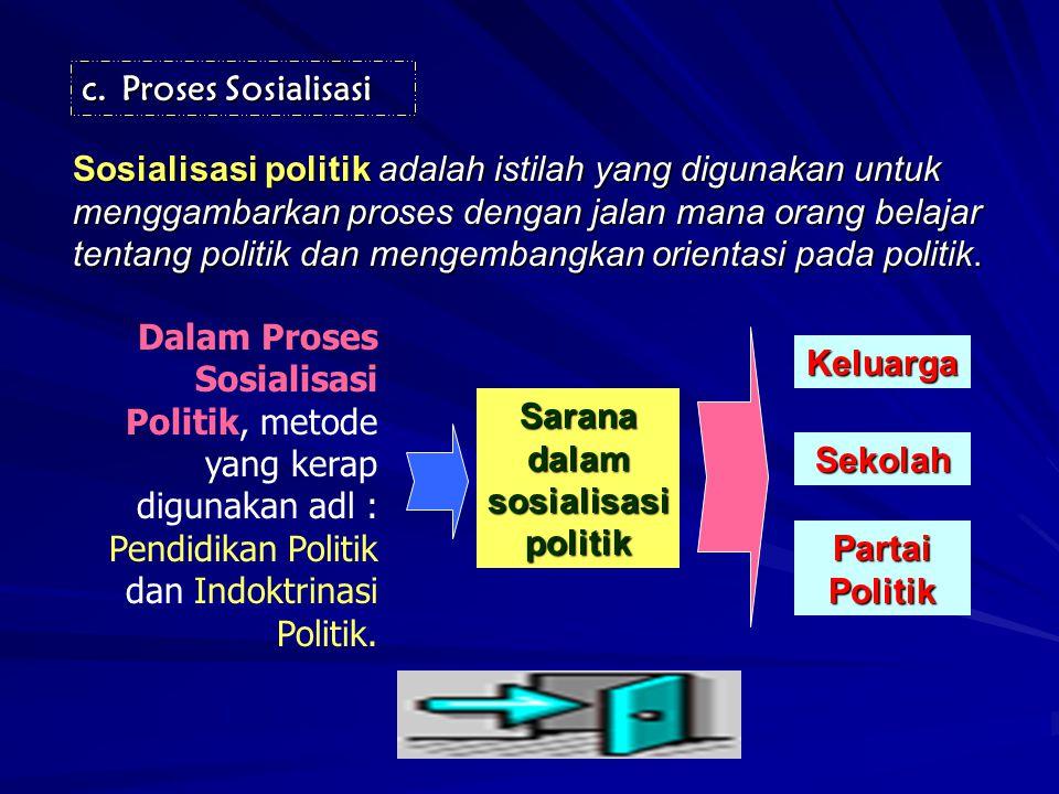 c.Proses Sosialisasi Sosialisasi politik adalah istilah yang digunakan untuk menggambarkan proses dengan jalan mana orang belajar tentang politik dan