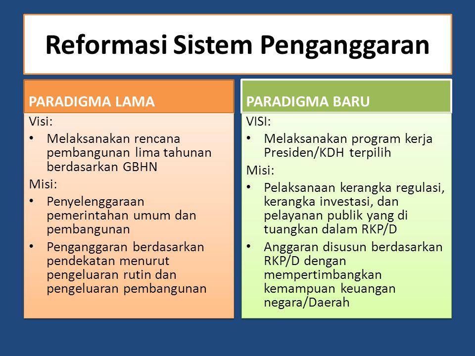 PARADIGMA LAMA Visi: Melaksanakan rencana pembangunan lima tahunan berdasarkan GBHN Misi: Penyelenggaraan pemerintahan umum dan pembangunan Penganggar
