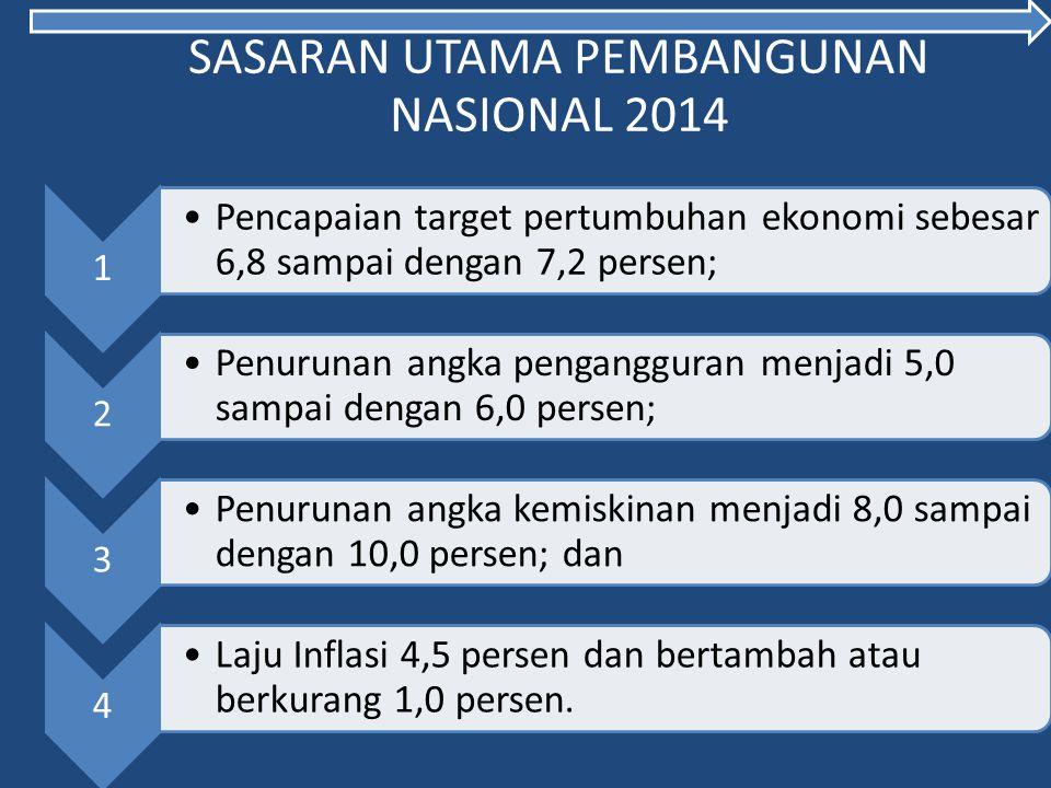 1 Pencapaian target pertumbuhan ekonomi sebesar 6,8 sampai dengan 7,2 persen; 2 Penurunan angka pengangguran menjadi 5,0 sampai dengan 6,0 persen; 3 P
