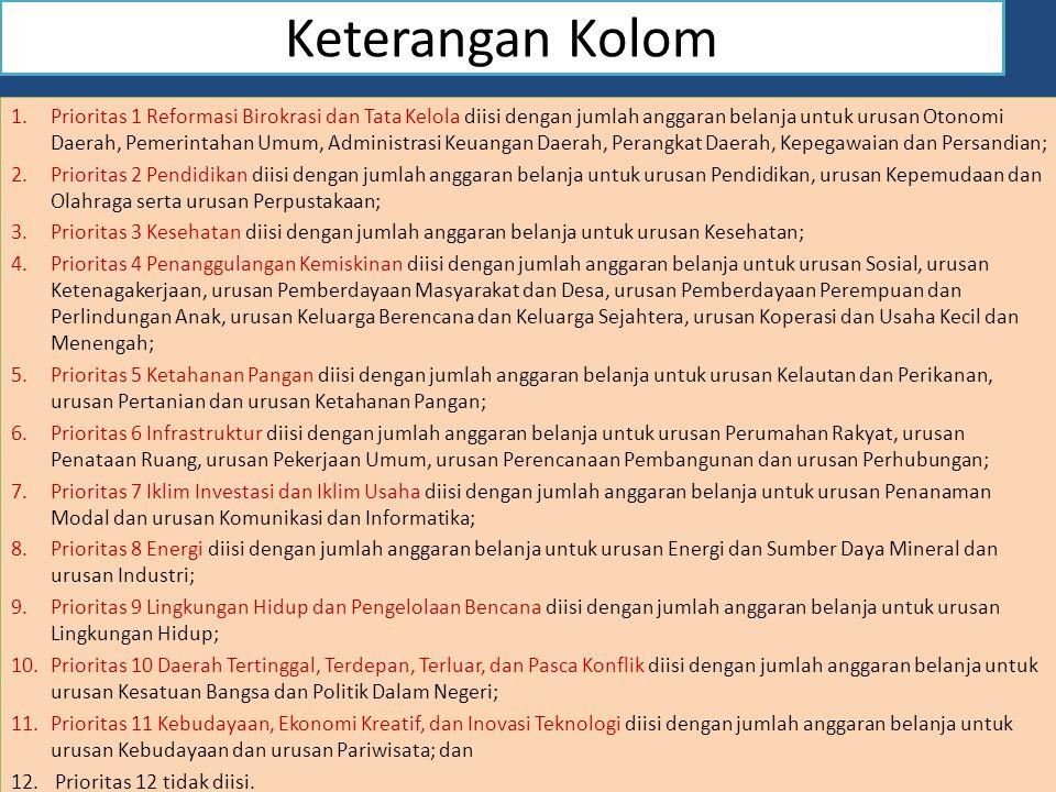 Keterangan Kolom 1.Prioritas 1 Reformasi Birokrasi dan Tata Kelola diisi dengan jumlah anggaran belanja untuk urusan Otonomi Daerah, Pemerintahan Umum