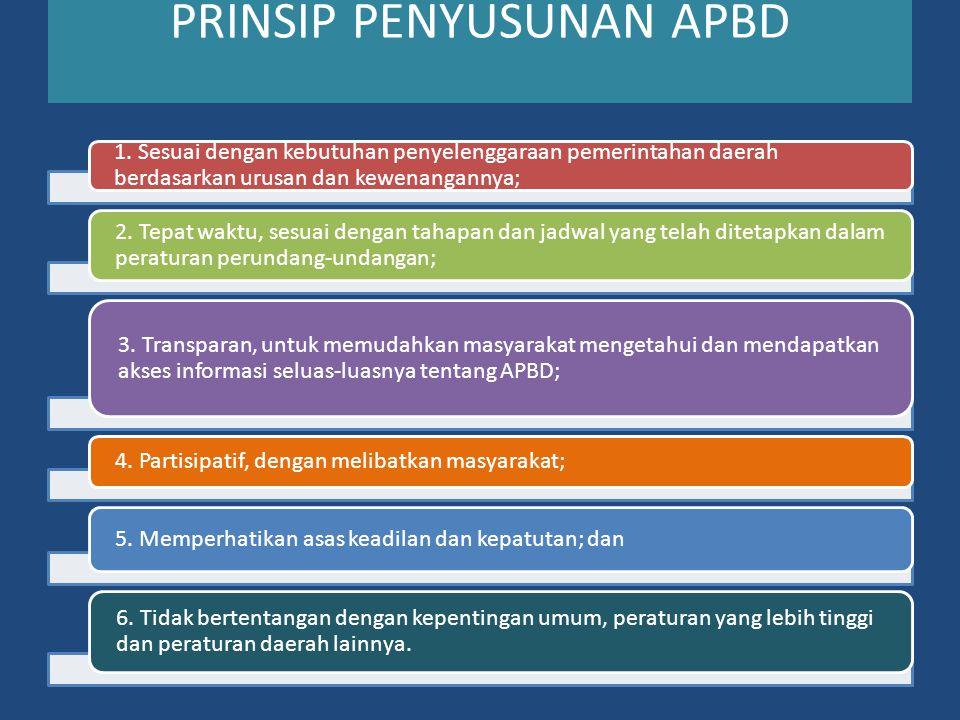 PRINSIP PENYUSUNAN APBD 1. Sesuai dengan kebutuhan penyelenggaraan pemerintahan daerah berdasarkan urusan dan kewenangannya; 2. Tepat waktu, sesuai de