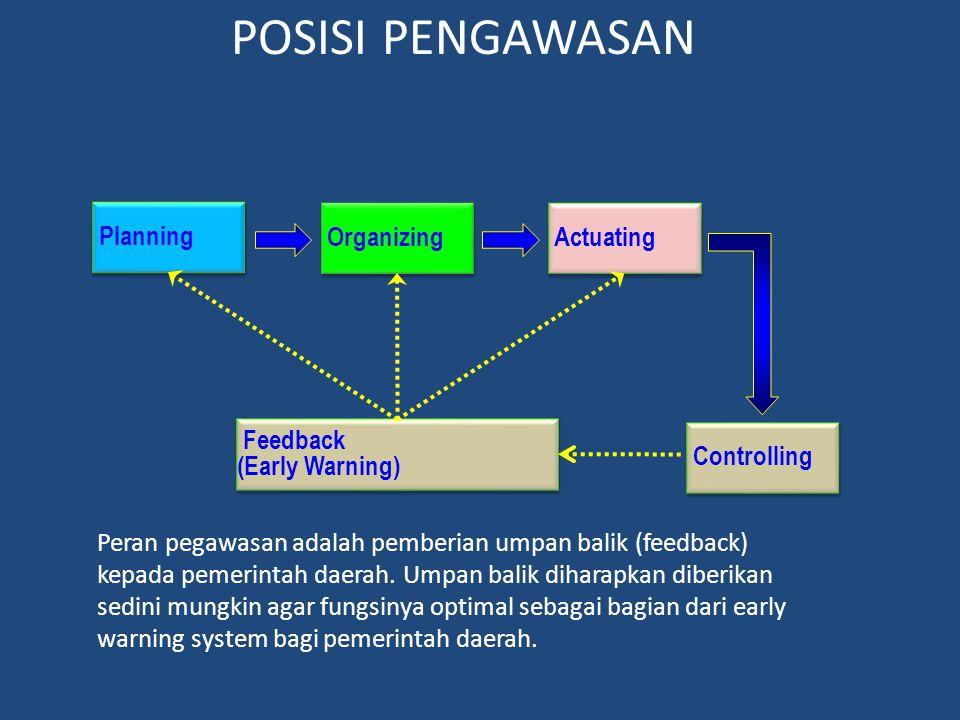 POSISI PENGAWASAN Planning Organizing Actuating Controlling Feedback (Early Warning) Feedback (Early Warning) Peran pegawasan adalah pemberian umpan b