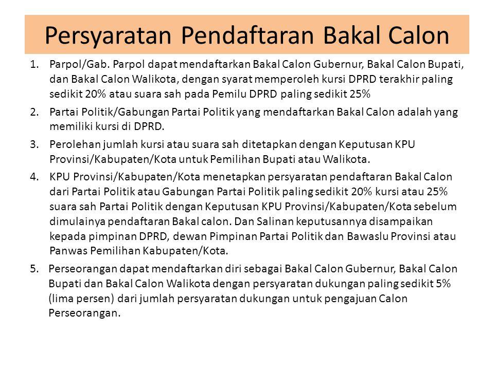 Persyaratan Pendaftaran Bakal Calon 1.Parpol/Gab. Parpol dapat mendaftarkan Bakal Calon Gubernur, Bakal Calon Bupati, dan Bakal Calon Walikota, dengan