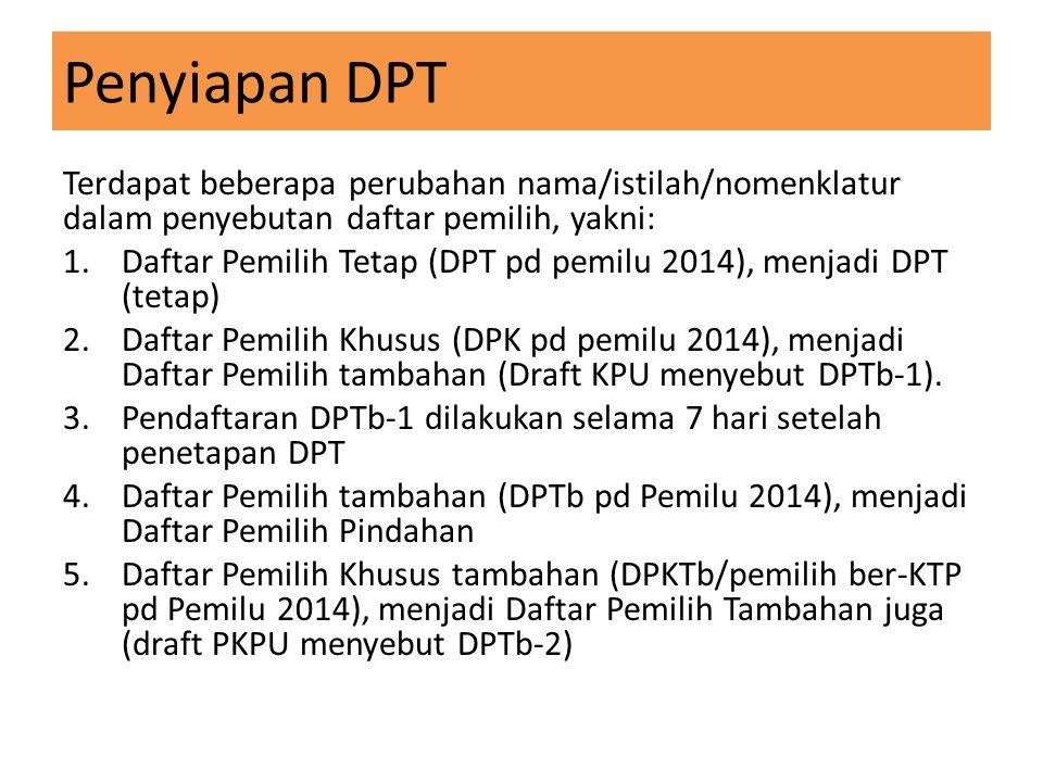 Penyiapan DPT Terdapat beberapa perubahan nama/istilah/nomenklatur dalam penyebutan daftar pemilih, yakni: 1.Daftar Pemilih Tetap (DPT pd pemilu 2014)