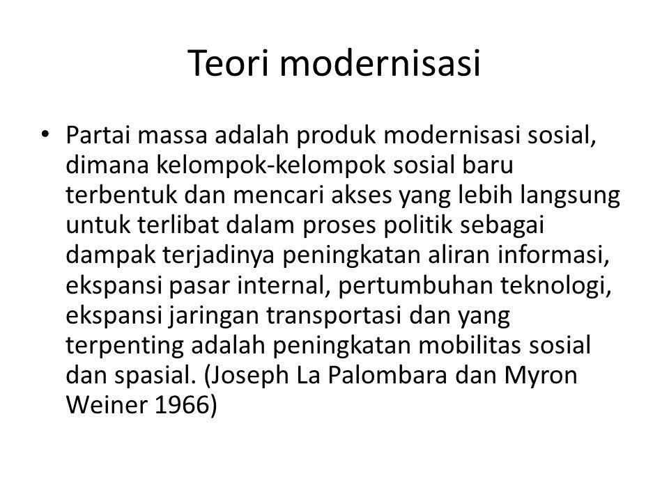 Teori modernisasi Partai massa adalah produk modernisasi sosial, dimana kelompok-kelompok sosial baru terbentuk dan mencari akses yang lebih langsung