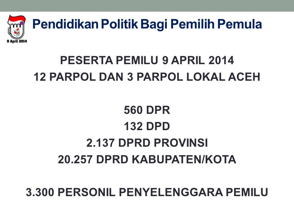 Pendidikan Politik Bagi Pemilih Pemula PESERTA PEMILU 9 APRIL 2014 12 PARPOL DAN 3 PARPOL LOKAL ACEH 560 DPR 132 DPD 2.137 DPRD PROVINSI 20.257 DPRD K