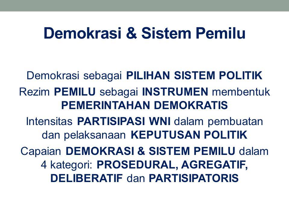 Demokrasi & Sistem Pemilu Demokrasi sebagai PILIHAN SISTEM POLITIK Rezim PEMILU sebagai INSTRUMEN membentuk PEMERINTAHAN DEMOKRATIS Intensitas PARTISI