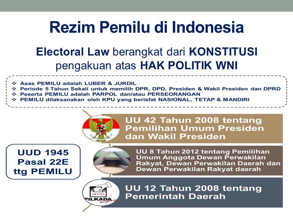 Rezim Pemilu di Indonesia Electoral Law berangkat dari KONSTITUSI pengakuan atas HAK POLITIK WNI
