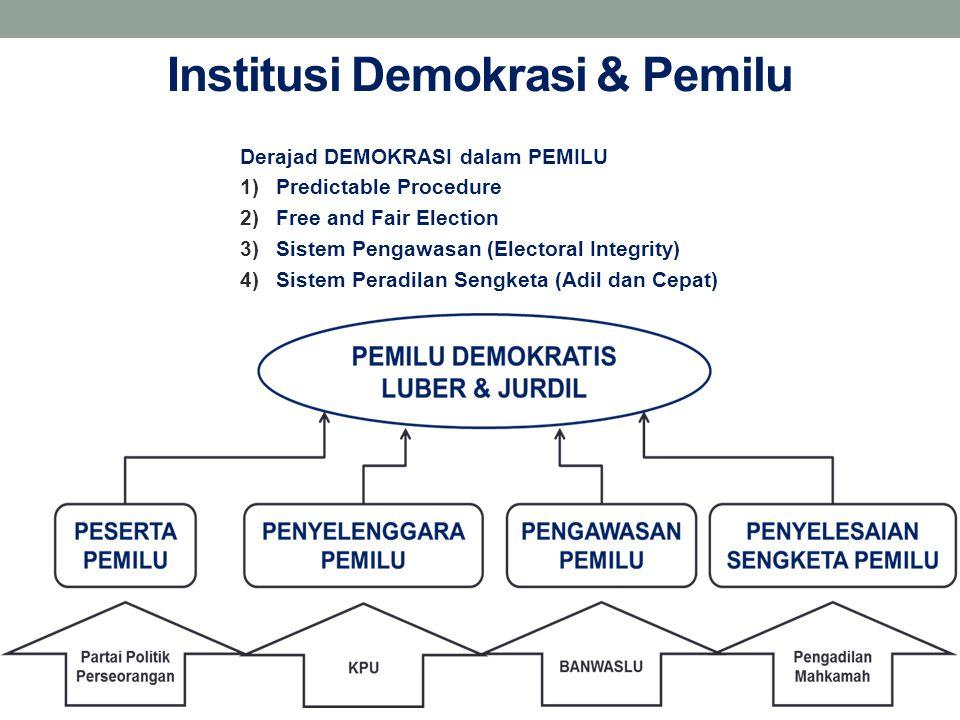 Institusi Demokrasi & Pemilu Derajad DEMOKRASI dalam PEMILU 1)Predictable Procedure 2)Free and Fair Election 3)Sistem Pengawasan (Electoral Integrity)