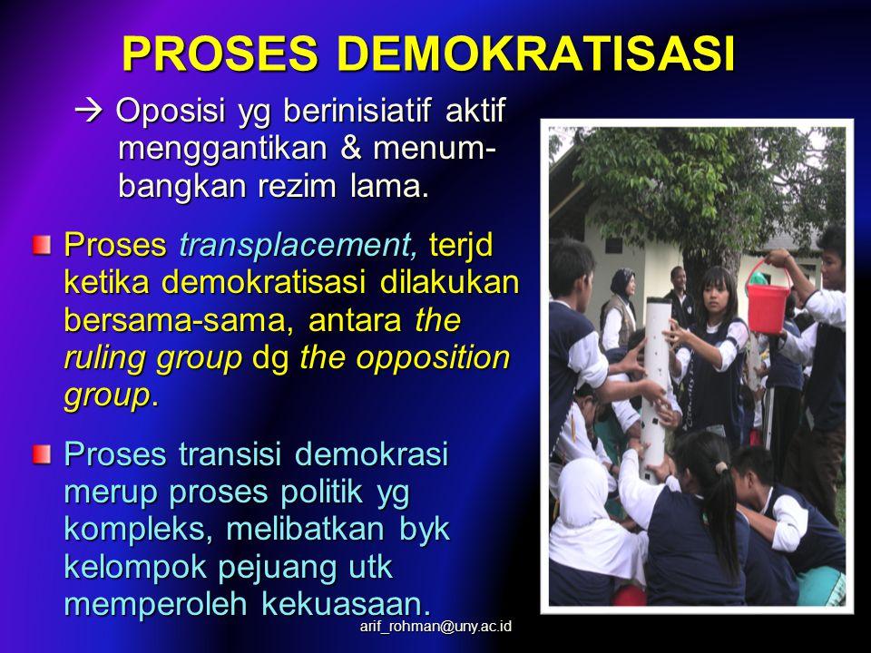 PROSES DEMOKRATISASI Proses demokratisasi dpt dikelompokkan jadi 3 tipe : (1) pergeseran (transformation), (2) pergantian (replacement), (3) pencangko