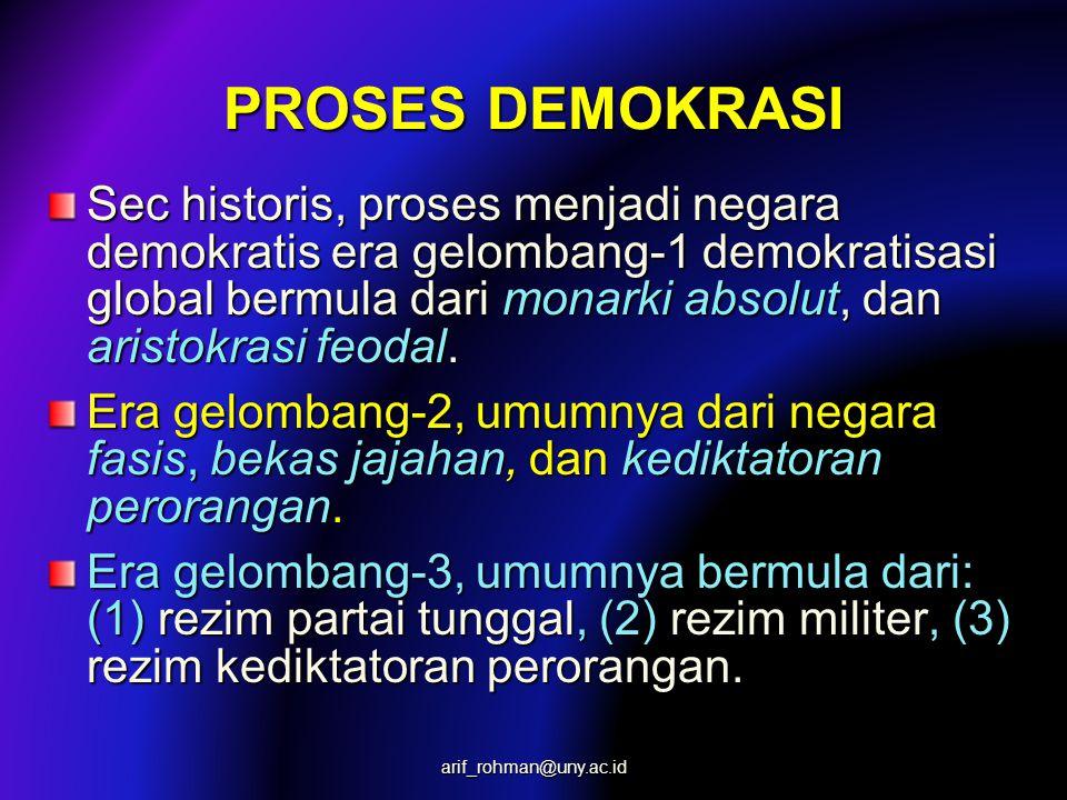 GELOMBANG DEMOKRATISASI Gelombadem: sekelompok transisi dari rezim-rezim nondemokratis ke rezim-rezim demokratis, terjadi dlm kurun waktu tertentu dg