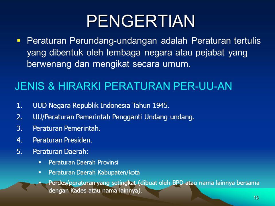 Konstitusi- negara-warganegara KS/ HK DSR TERTULIS HK DSR TDK TERTULIS INDONESIA UUD 1945 WNI