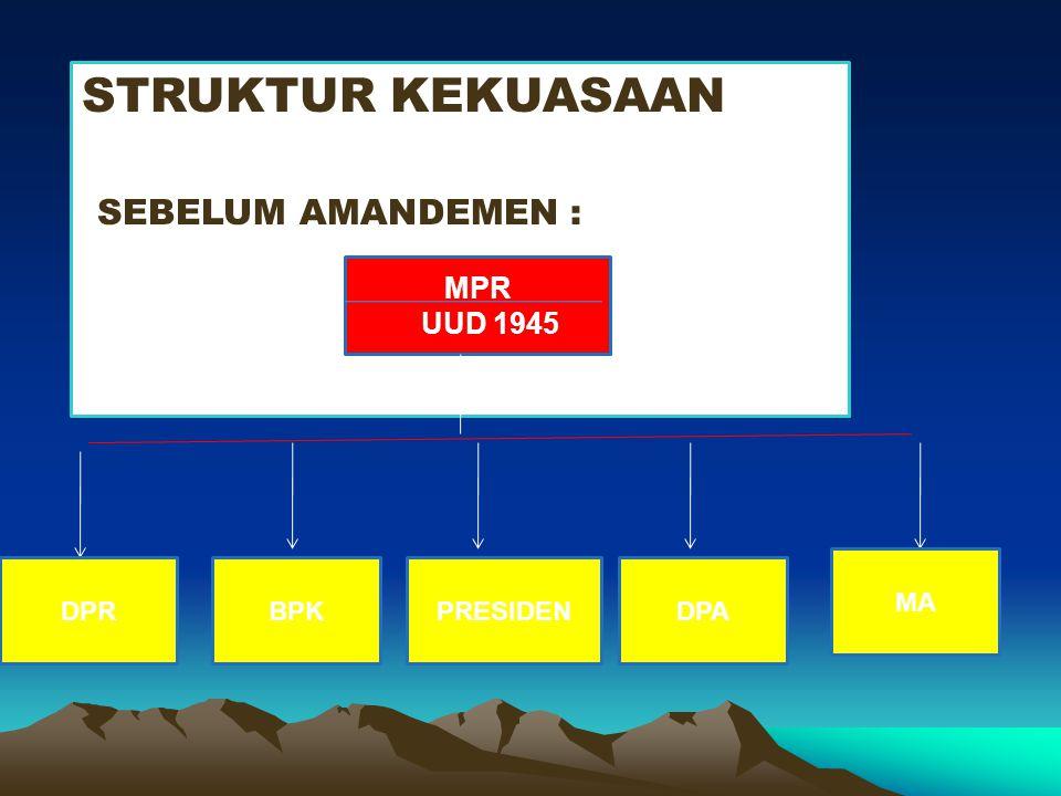 Fase-fase Pembuatan Peraturan Perundang-undangan Pembentukan Peraturan Perundang-undangan (PPu) adalah proses pembuatan Peraturan Perundang-undangan y