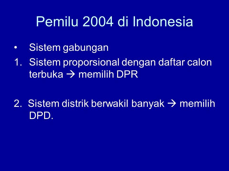Pemilu 2004 di Indonesia Sistem gabungan 1.Sistem proporsional dengan daftar calon terbuka  memilih DPR 2. Sistem distrik berwakil banyak  memilih D