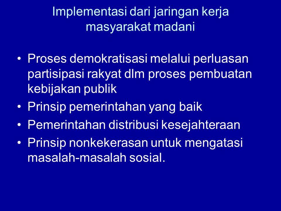 Implementasi dari jaringan kerja masyarakat madani Proses demokratisasi melalui perluasan partisipasi rakyat dlm proses pembuatan kebijakan publik Pri