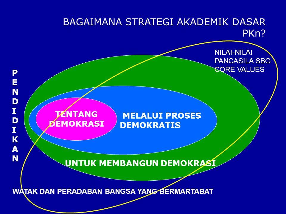 TENTANG DEMOKRASI MELALUI PROSES DEMOKRATIS UNTUK MEMBANGUN DEMOKRASI PENDIDIKANPENDIDIKAN BAGAIMANA STRATEGI AKADEMIK DASAR PKn? WATAK DAN PERADABAN