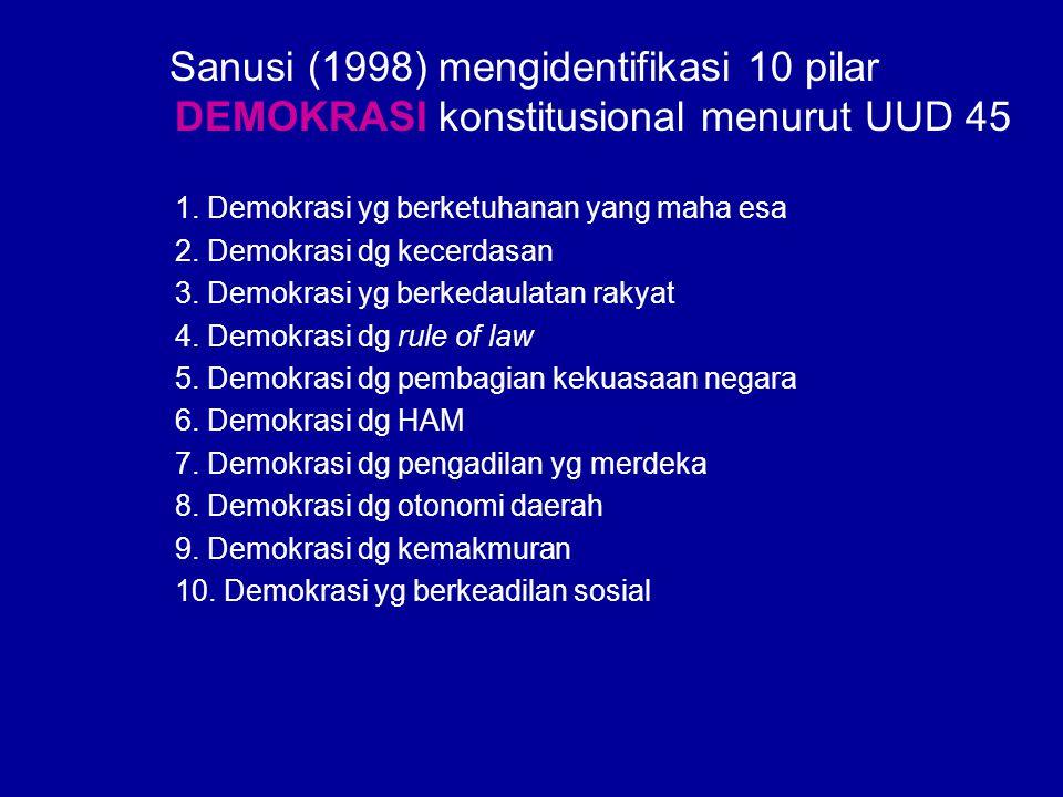 10 pilar DEMOKRASI PANCASILA menurut UUD 45 ( Sanusi, 1998) DEMOKRASI YANG BER-KETUHANAN YANG MAHA ESA DEMOKRASI DENGAN KECERDASAN DEMOKRASI YANG BERKEDAULATAN RAKYAT DEMOKRASI DENGAN RULE OF LAW DEMOKRASI DENGAN PEMBAGIAN KEKUASAAN NEGARA DEMOKRASI DENGAN HAK AZASI MANUSIA DEMOKRASI DENGAN PERADILAN YANG MERDEKA DEMOKRASI DENGAN OTONOMI DAERAH DEMOKRASI DENGAN KEMAKMURAN DEMOKRASI YANG BERKEADILAN SOSIAL