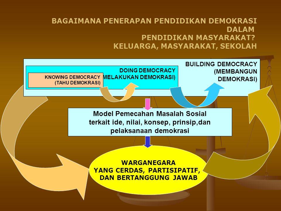 BUILDING DEMOCRACY (MEMBANGUN DEMOKRASI) DOING DEMOCRACY (MELAKUKAN DEMOKRASI) KNOWING DEMOCRACY (TAHU DEMOKRASI) Model Pemecahan Masalah Sosial terka