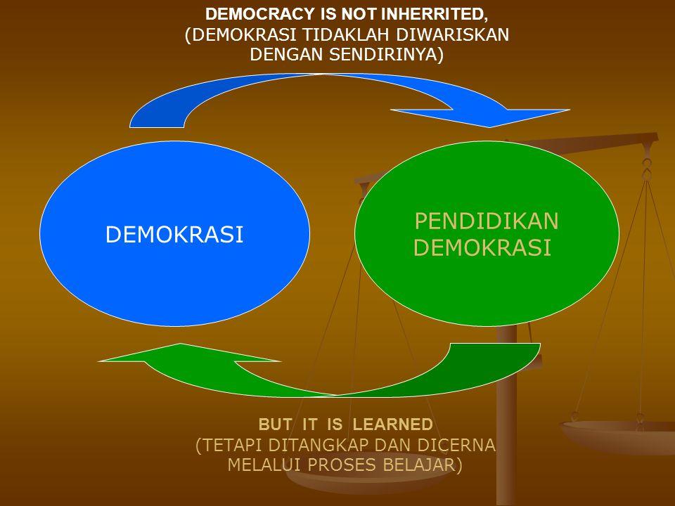 PENDIDIKAN DEMOKRASI DEMOCRACY IS NOT INHERRITED, (DEMOKRASI TIDAKLAH DIWARISKAN DENGAN SENDIRINYA) BUT IT IS LEARNED (TETAPI DITANGKAP DAN DICERNA ME