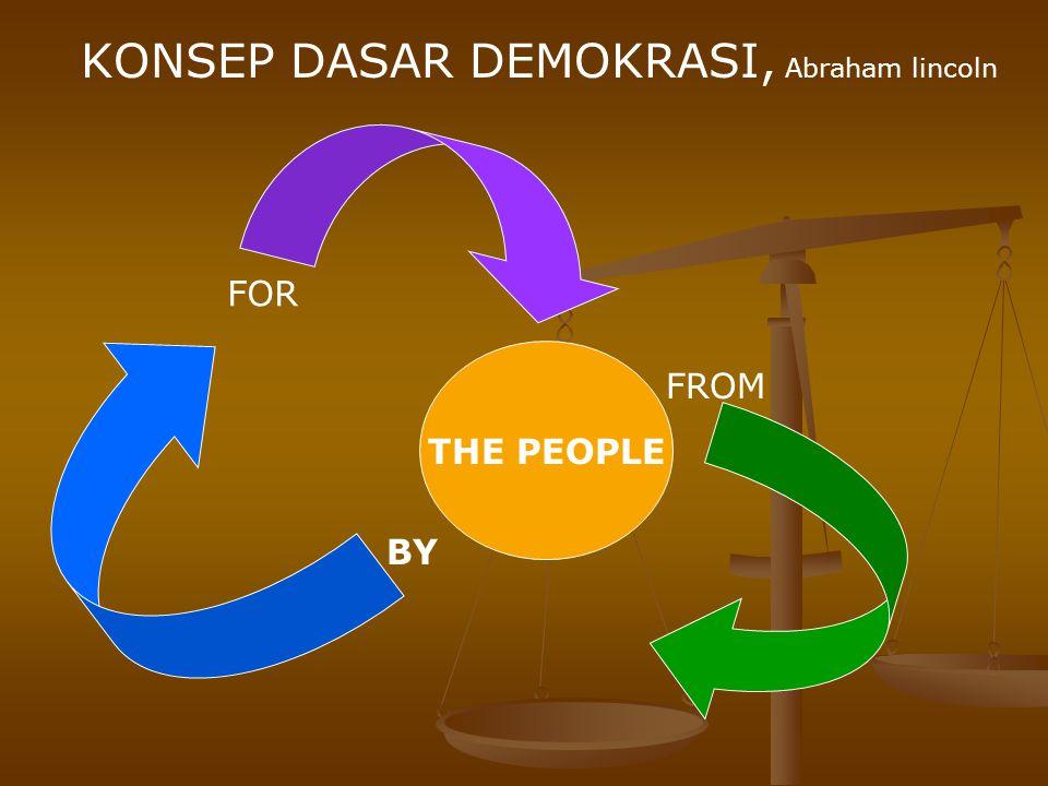 3 PELAKSANAAN DEMOKRASI THE PEOPLE FROM BY FOR PROGRAM PEMERINTAH PERDA: DPRD HAM:POLITIK, HUKUM HAM: SOS, EK, POL, HUK, AG, DIK,DLL HAM: SOS, EK, POL, HUK, AG, DLL