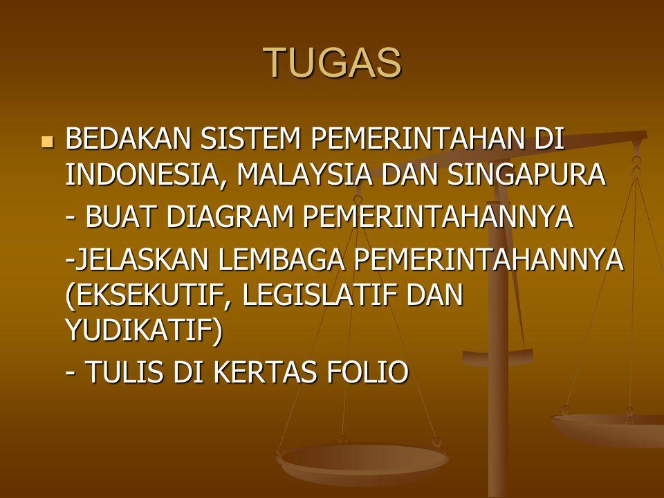 TUGAS BEDAKAN SISTEM PEMERINTAHAN DI INDONESIA, MALAYSIA DAN SINGAPURA BEDAKAN SISTEM PEMERINTAHAN DI INDONESIA, MALAYSIA DAN SINGAPURA - BUAT DIAGRAM