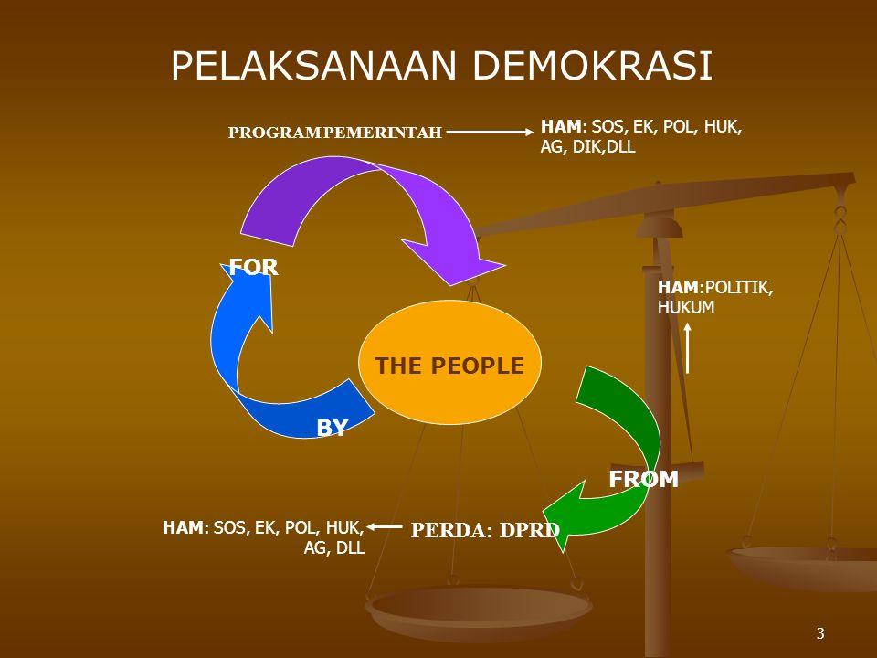 3 PELAKSANAAN DEMOKRASI THE PEOPLE FROM BY FOR PROGRAM PEMERINTAH PERDA: DPRD HAM:POLITIK, HUKUM HAM: SOS, EK, POL, HUK, AG, DIK,DLL HAM: SOS, EK, POL