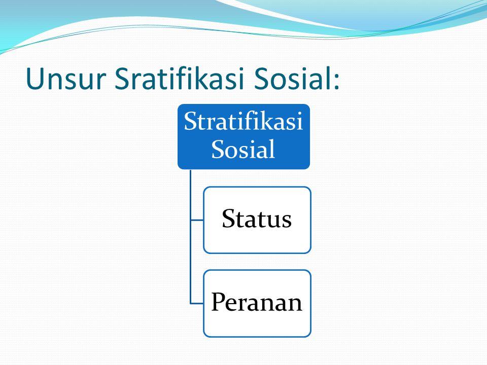 Unsur Sratifikasi Sosial: Stratifikasi Sosial StatusPeranan