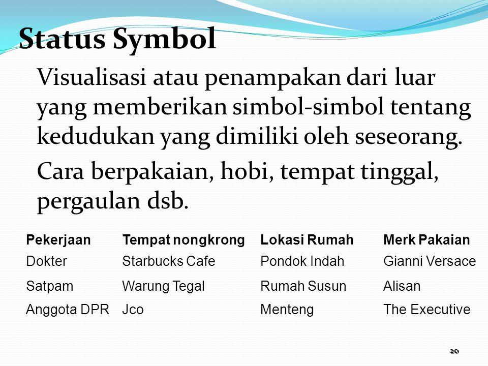 20 Status Symbol Visualisasi atau penampakan dari luar yang memberikan simbol-simbol tentang kedudukan yang dimiliki oleh seseorang. Cara berpakaian,