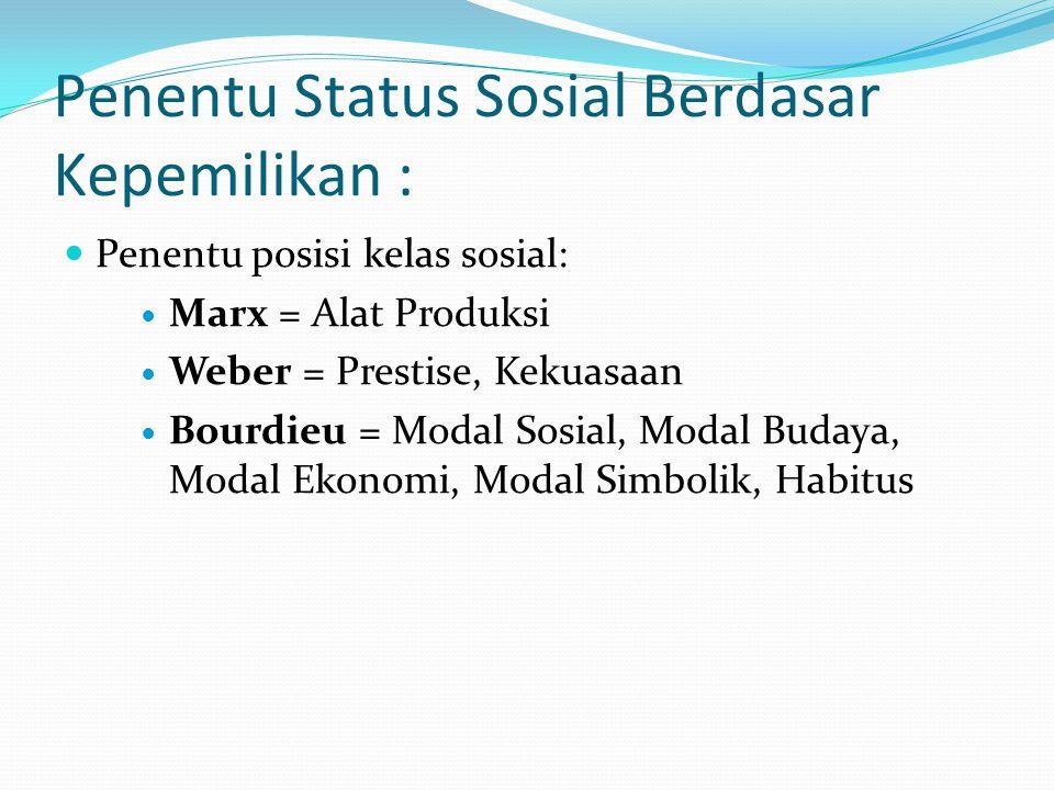 Penentu Status Sosial Berdasar Kepemilikan : Penentu posisi kelas sosial: Marx = Alat Produksi Weber = Prestise, Kekuasaan Bourdieu = Modal Sosial, Mo