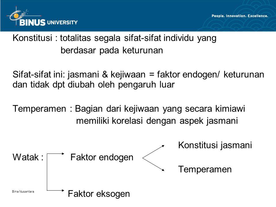 Bina Nusantara Konstitusi : totalitas segala sifat-sifat individu yang berdasar pada keturunan Sifat-sifat ini: jasmani & kejiwaan = faktor endogen/ k