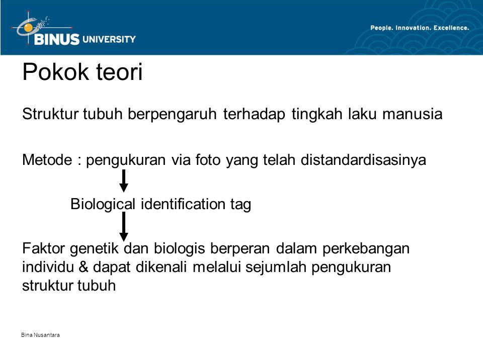 Bina Nusantara Pokok teori Struktur tubuh berpengaruh terhadap tingkah laku manusia Metode : pengukuran via foto yang telah distandardisasinya Biologi