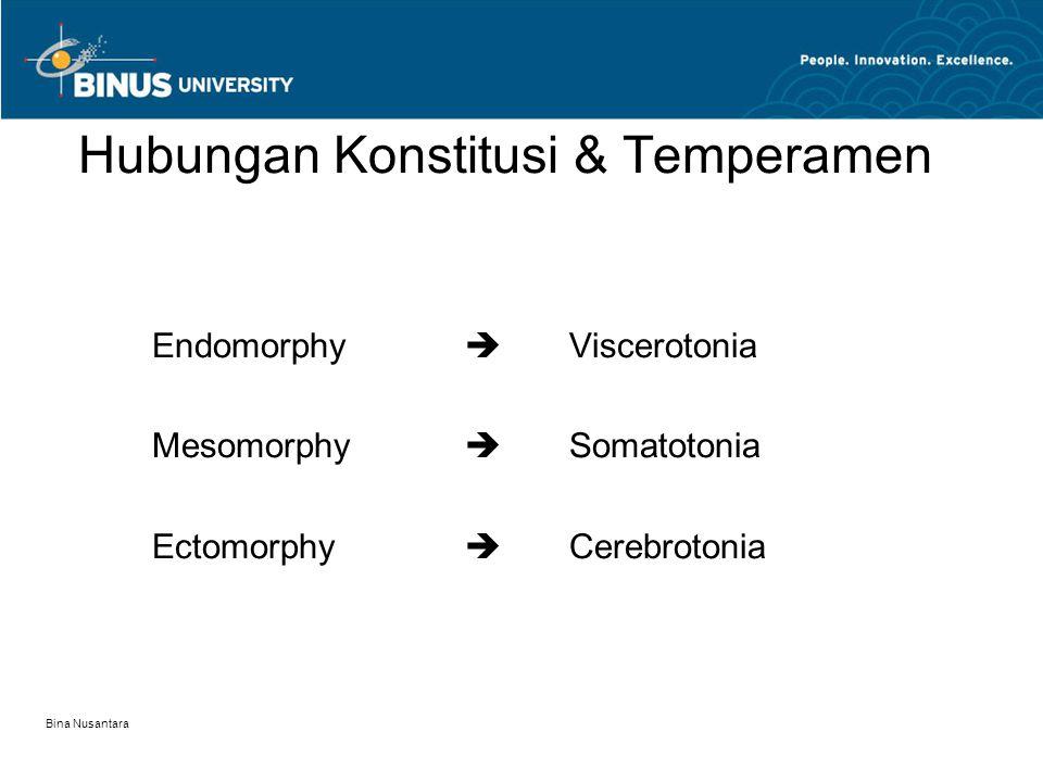 Bina Nusantara Hubungan Konstitusi & Temperamen Endomorphy  Viscerotonia Mesomorphy  Somatotonia Ectomorphy  Cerebrotonia