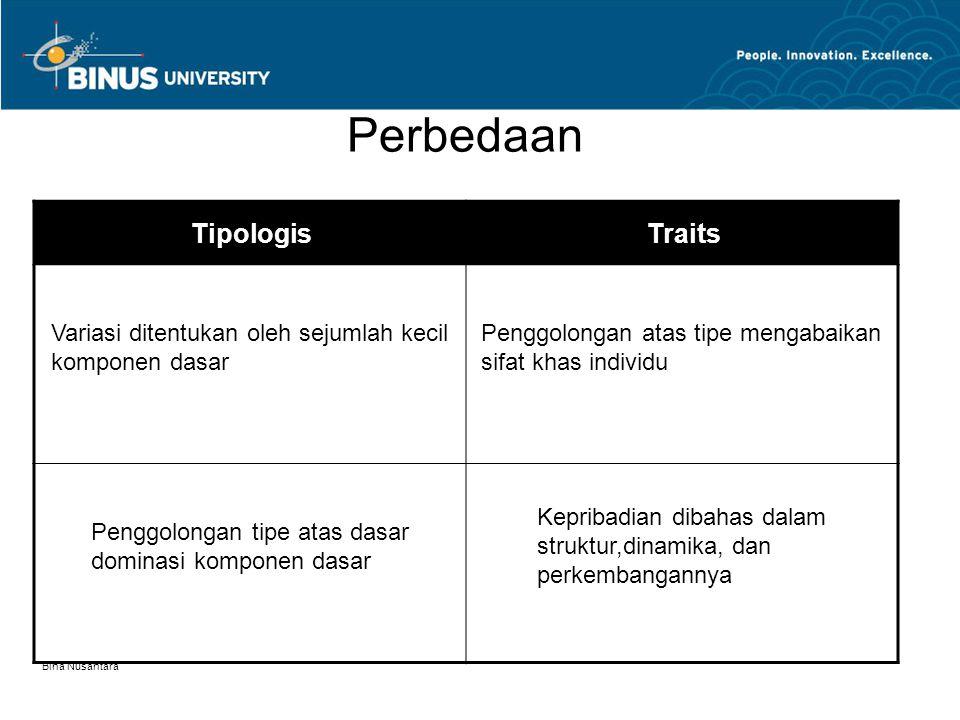 Bina Nusantara Perbedaan TipologisTraits Variasi ditentukan oleh sejumlah kecil komponen dasar Penggolongan atas tipe mengabaikan sifat khas individu