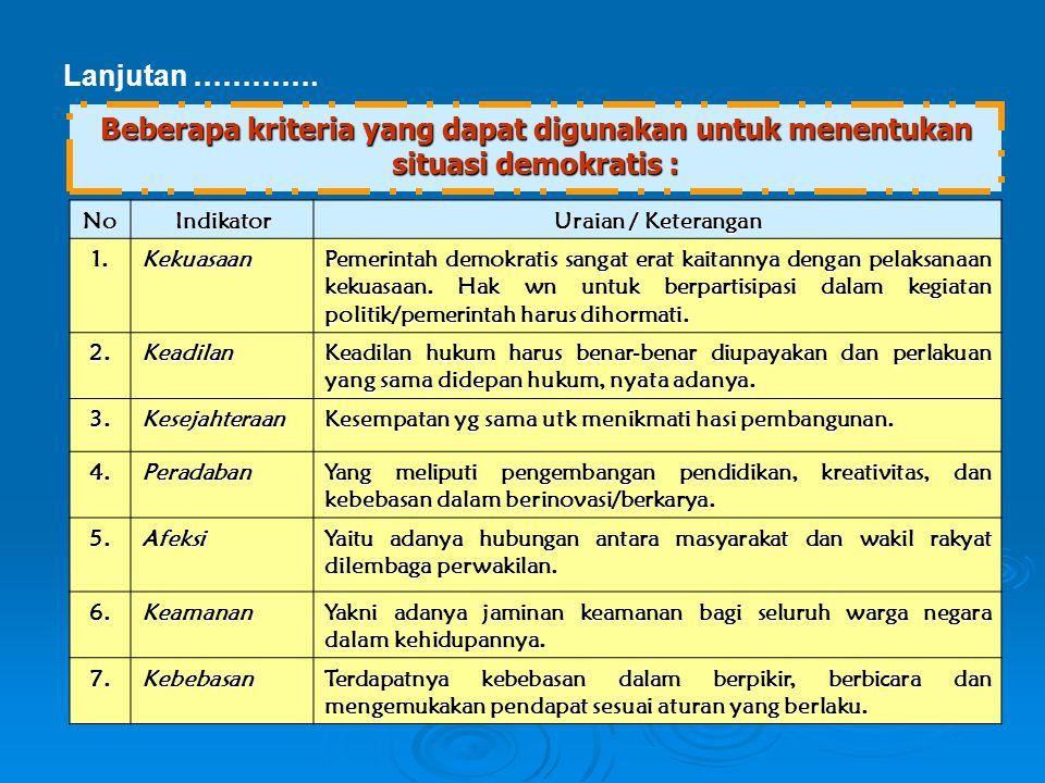 Beberapa kriteria yang dapat digunakan untuk menentukan situasi demokratis : Lanjutan …………. NoIndikator Uraian / Keterangan 1.Kekuasaan Pemerintah dem