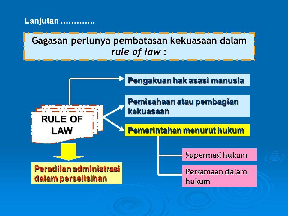 Lanjutan …………. Gagasan perlunya pembatasan kekuasaan dalam rule of law : RULE OF LAW Pengakuan hak asasi manusia Pemisahaan atau pembagian kekuasaan P