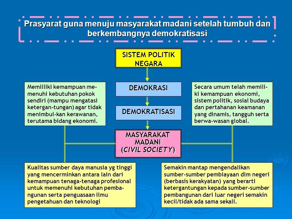 SISTEM POLITIK NEGARA DEMOKRASI DEMOKRATISASI MASYARAKAT MADANI (CIVIL SOCIETY) Secara umum telah memili- ki kemampuan ekonomi, sistem politik, sosial
