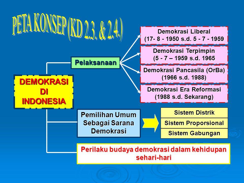 Pelaksanaan Pemilihan Umum Sebagai Sarana Demokrasi DEMOKRASI DI INDONESIA Demokrasi Liberal (17- 8 - 1950 s.d. 5 - 7 - 1959 Demokrasi Terpimpin (5 -
