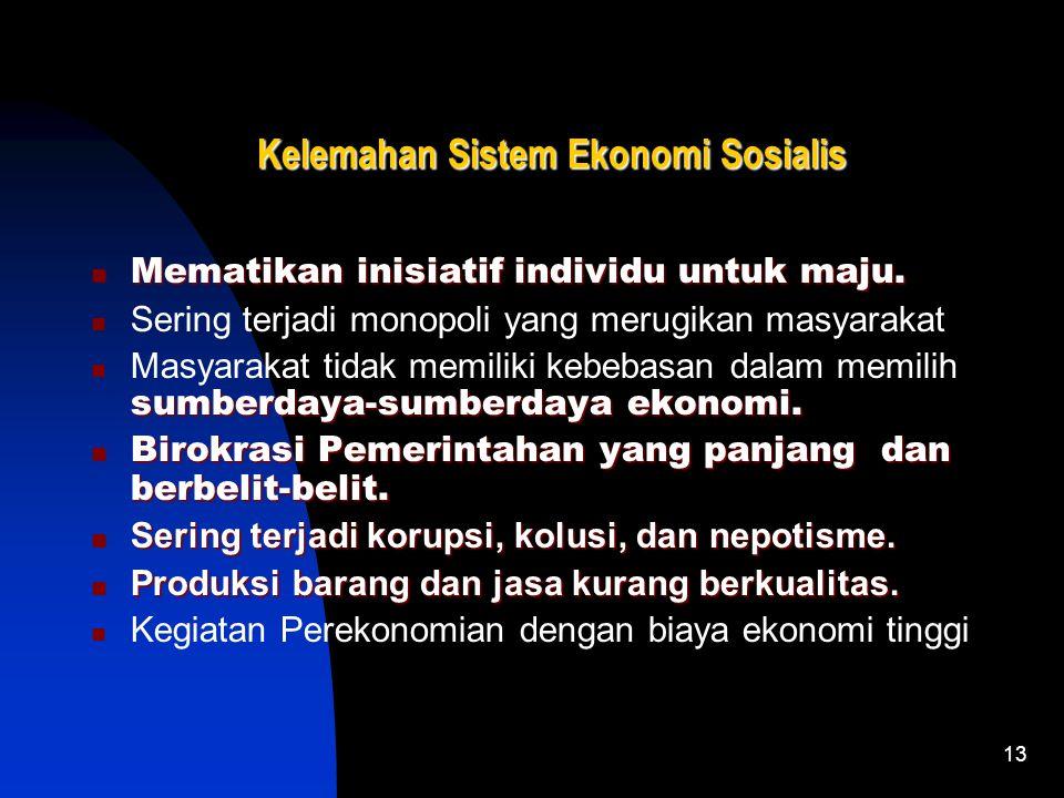 12 Kebaikan Sistem Ekonomi Sosialis Pemerintah lebih mudah mengendalikan Inflasi, Pengangguran, dan Masalah-Masa- lah Ekonomi lainnya. Pemerintah lebi
